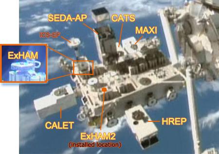 EF configuration