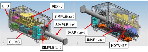 MCE schema