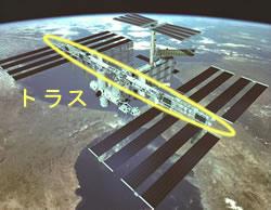 写真:ISS完成イメージとトラス