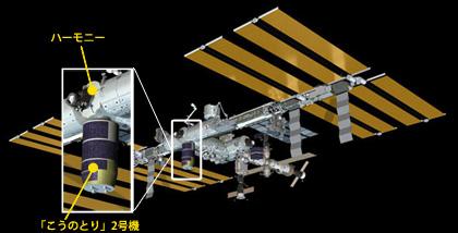 画像:「こうのとり」2号機取付け後のISSのイメージ