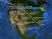 写真:飛行15日目の1回目の着陸機会におけるKSCへの飛行経路