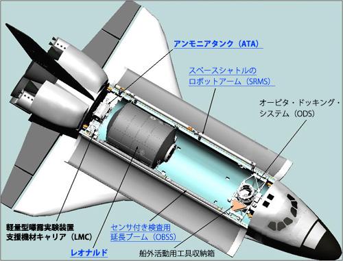 搭載物 : 国際宇宙ステーションの組立フライト 19A(STS-131) - 宇宙 ...