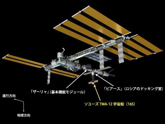 ミッション前後のISS:16S - 宇宙...