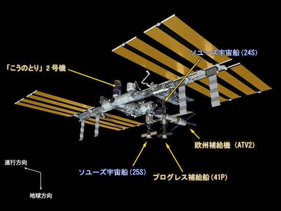 ATV2ドッキング後のISSのイメージ