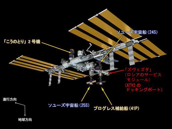 ATV2ドッキング前のISSのイメージ