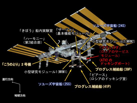 ATV2フライト前のISSのイメージ