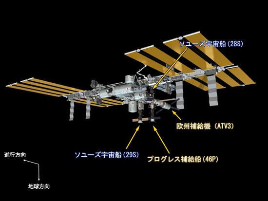 ATV3ドッキング後のISSのイメージ