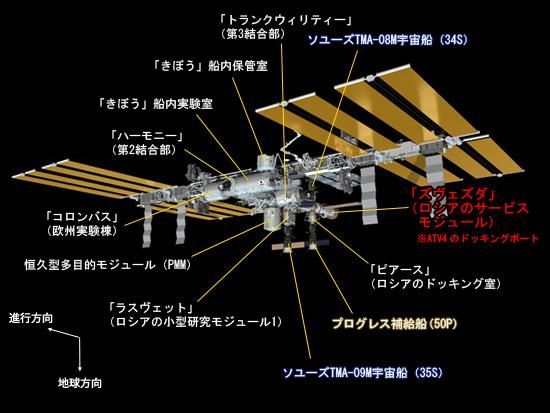 ATV4ドッキング前のISSのイメージ