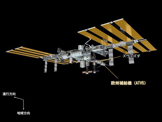 ATV5ドッキング後のISSのイメージ