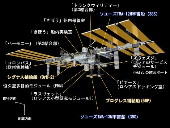 ATV5ドッキング前のISSのイメージ