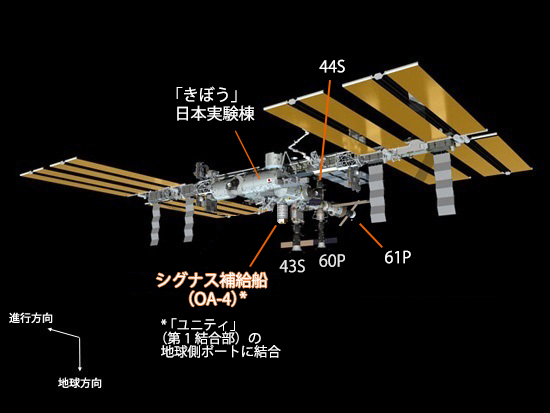 OA-4結合後のISSのイメージ