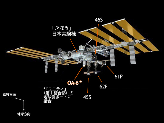 OA-6結合後のISSのイメージ