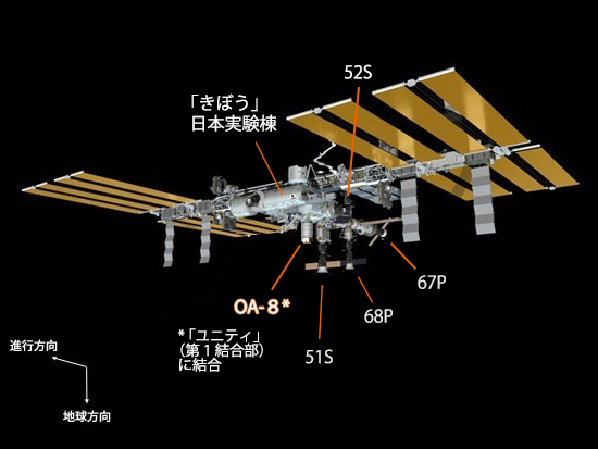 OA-8結合後のISSのイメージ