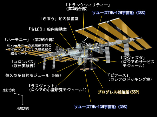 Orb-2フライト前のISSのイメージ