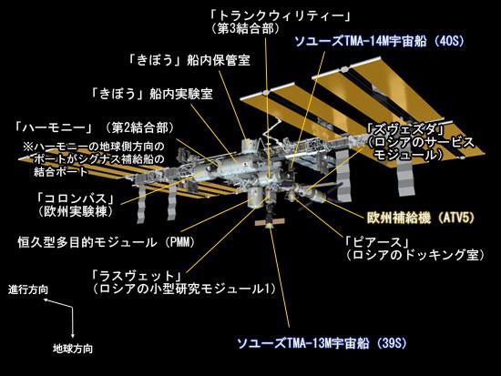 Orb-3フライト前のISSのイメージ