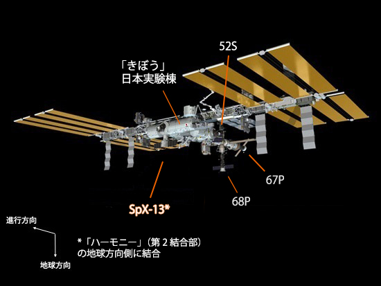 SpX-13結合後のISSのイメージ