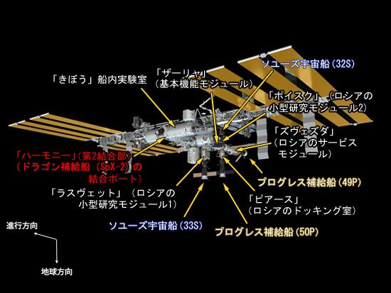 SpX-2フライト前のISSのイメージ