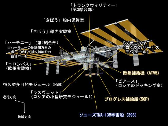 SpX-4フライト前のISSのイメージ