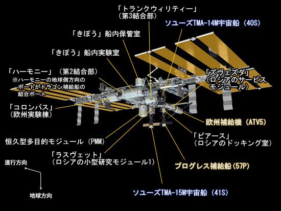SpX-5フライト前のISSのイメージ