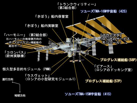 SpX-6フライト前のISSのイメージ