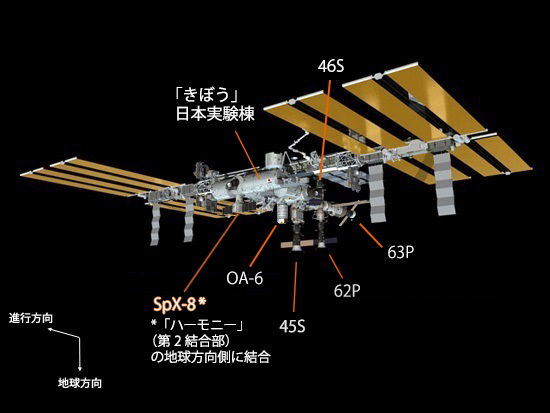 SpX-8結合後のISSのイメージ