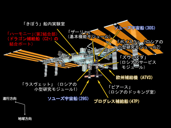 C2+フライト前のISSのイメージ