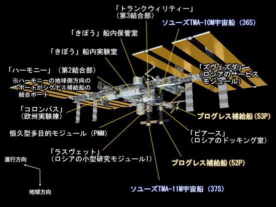 Orb-1フライト前のISSのイメージ