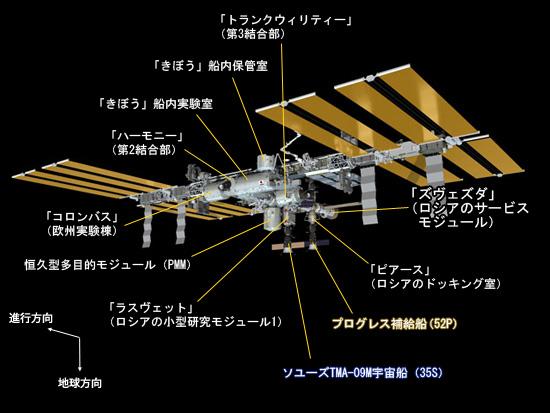 Orb-D1フライト前のISSのイメージ