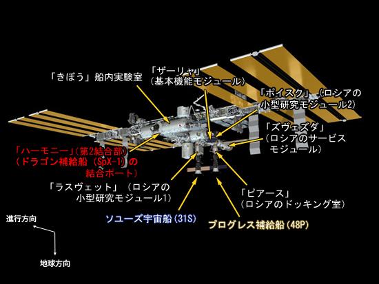 SpX-1フライト前のISSのイメージ