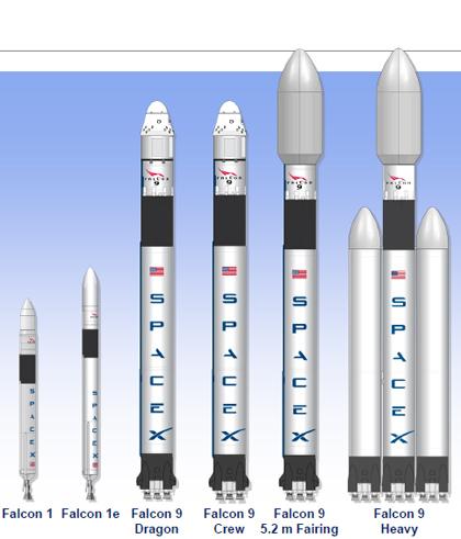 画像:SpaceX社のファルコンロケット