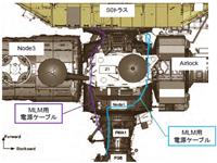 写真:MLM用電源ケーブルの配線(出典:JAXA/NASA)