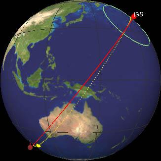 地球とISSの軌道