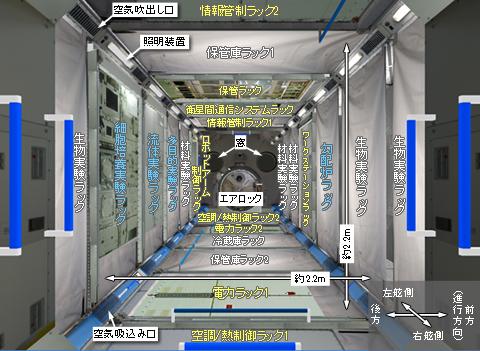 船内実験室内部のイメージ