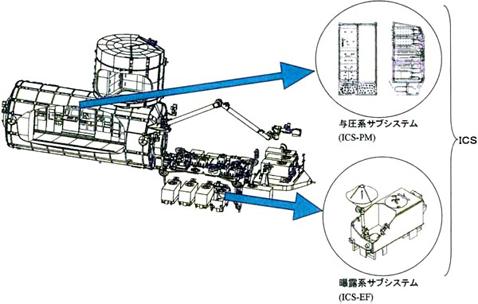 衛星間通信システム