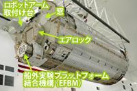 「きぼう」船内実験室の外観