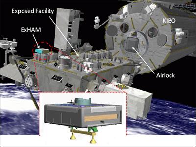 簡易曝露実験装置(ExHAM)の運用イメージ