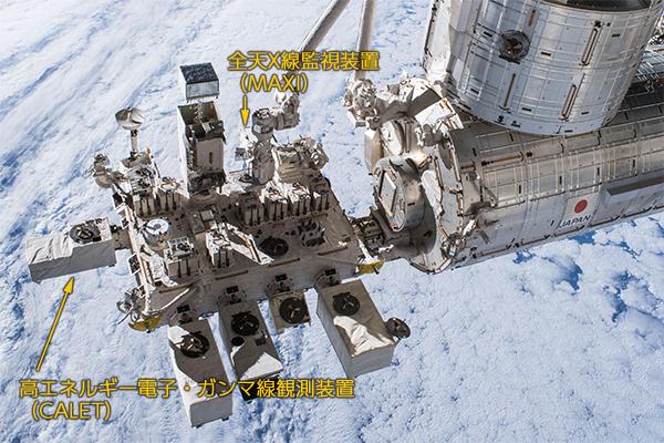 船外実験プラットフォーム上の実験装置の配置