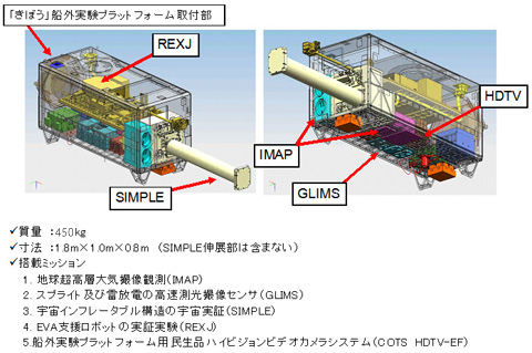 ポート共有実験装置の概要図