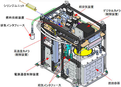 図:クリックで拡大:液滴群燃焼実験供試体イメージ