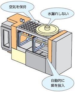 画像:水槽概要図