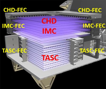 図1 CALETの主検出であるカロリメータ部の装置概要(出典:JAXA/早稲田大学)