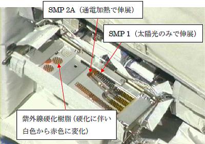 画像:形状記憶ポリマ(SMP1、SMP2A伸展後)