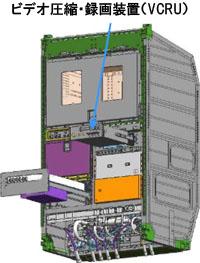 多目的実験ラック(MSPR)内のビデオ圧縮・録画装置(VCRU)の位置