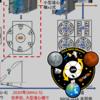 「きぼう」小動物ミッションの飼育能力が倍増。新規飼育ラック・新規大型遠心機を用いた日米協力ミッションのベースラインとなるデータを蓄積 ~第5回JAXA小動物飼育ミッションが成功裏に完了~