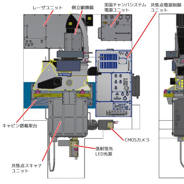 ライフサイエンス実験用ライブイメージングシステム(COSMIC)の紹介
