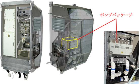 空調/熱制御ラックとポンプパッケージの搭載位置