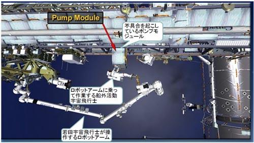 ポンプモジュール交換EVA概要(2)