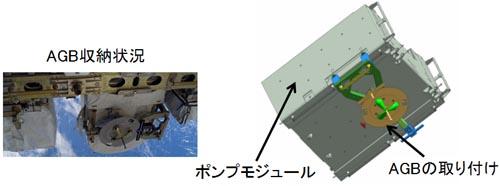 Adjustable Grapple Bar(AGB:仮置きに使用する結合機構のアダプタ)