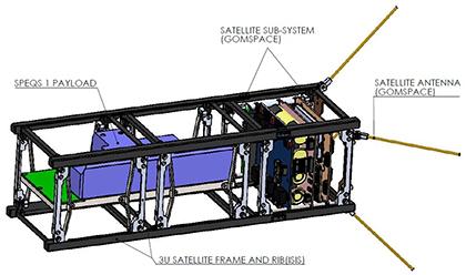 SpooQy-1: Singapore's experimental quantum CubeSat and its