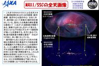 MAXIサイエンスニュース(出典:JAXA/RIKEN/MAXIチーム)